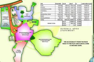 Masterplanning-Township-Sriperumpudur