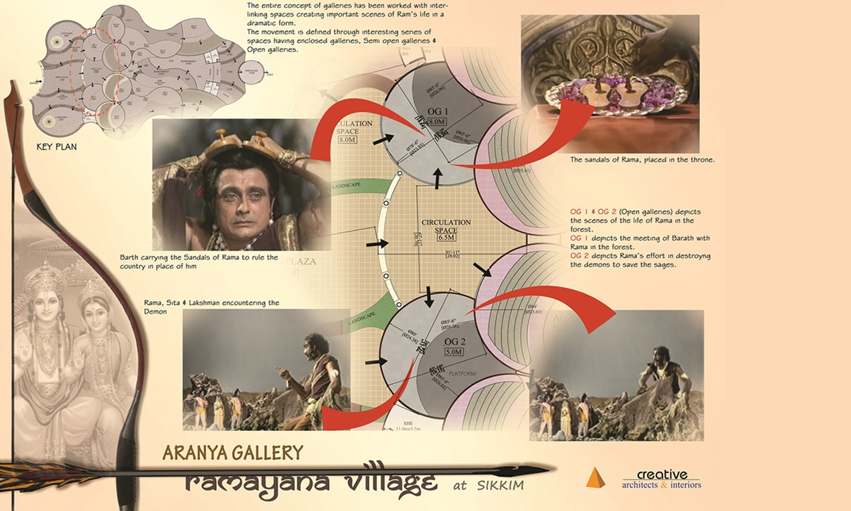 Ramayana Village